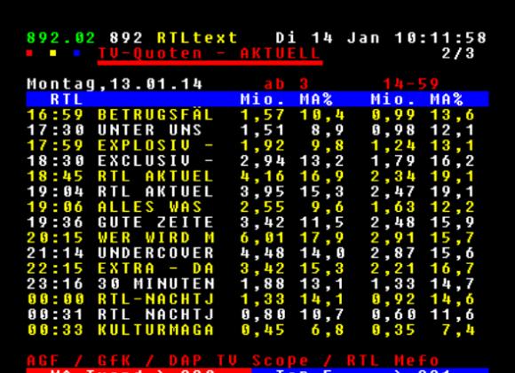 2014-01-13-Einschaltquote 30MD